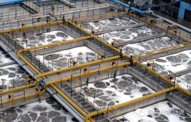 买污水处理设备如何选择?怎么衡量产品的性价比?赶紧收藏